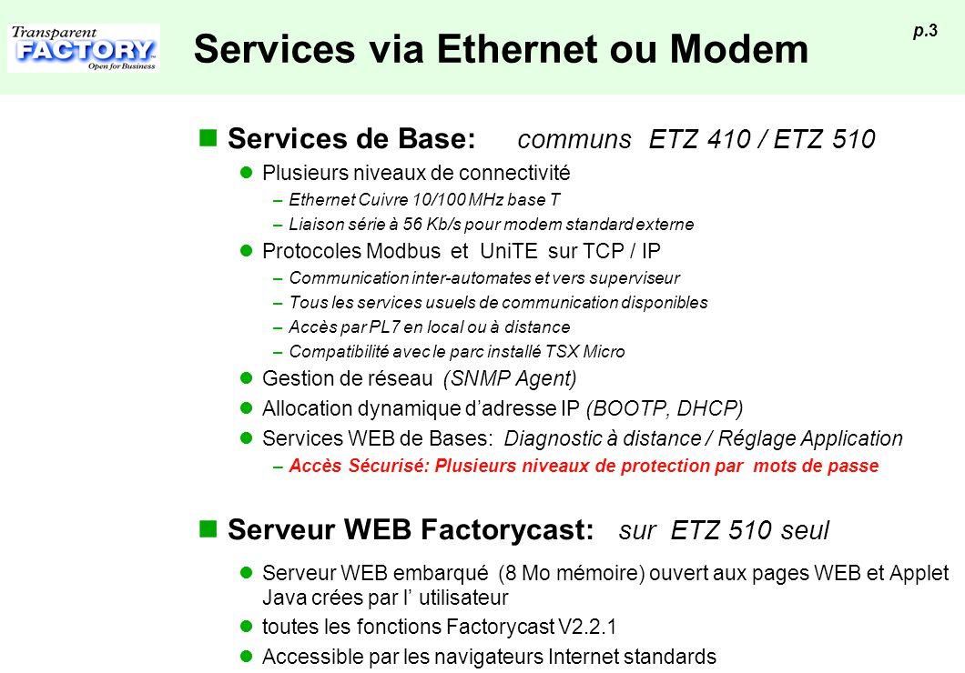 p.4 Modules Ethernet ETZ - Caractéristiques ETZ 510ETZ 410 10 / 100 Mbps Base T (RJ45) Half / Full duplex Profil ETHWAYNON TCP/IP Modbus et Uni TE port 502 Client BOOTP / DHCPOUI (et client FDR) Agent SNMPOUI, MIB II et MIB privée Services WEB de base Fonctions Schneider Paramétrage module / Diagnostic à distance Profil TCP/IP32 Connections simultanées Nb Clients WEB 8 Browser simultannés Serveur WEB pages Utilisateur NON 8 Mo de mémoire Pages WEB crées par l utilisateur Interface PPP Liaison RS232 pour modem externe jusquà 56 Kb protocole PPP IO scanning Global data NON