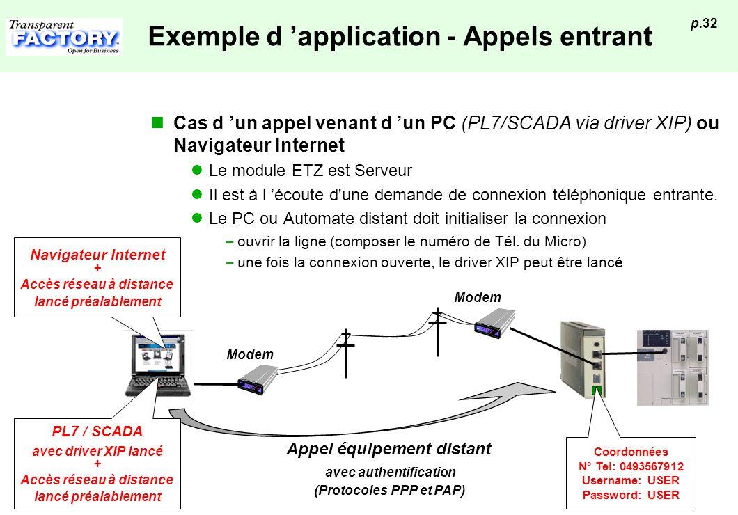 p.32 Exemple d application - Appels entrant Cas d un appel venant d un PC (PL7/SCADA via driver XIP) ou Navigateur Internet Le module ETZ est Serveur