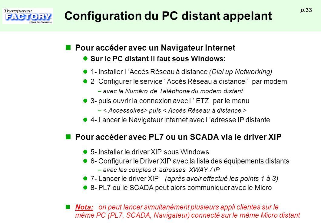 p.33 Configuration du PC distant appelant Pour accéder avec un Navigateur Internet Sur le PC distant il faut sous Windows: 1- Installer l Accès Réseau