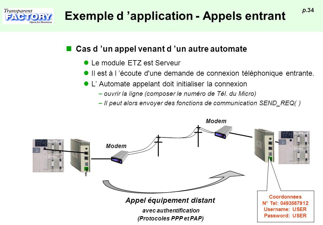 p.34 Exemple d application - Appels entrant Cas d un appel venant d un autre automate Le module ETZ est Serveur Il est à l écoute d'une demande de con