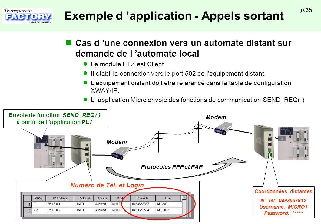 p.35 Exemple d application - Appels sortant Cas d une connexion vers un automate distant sur demande de l automate local Le module ETZ est Client Il é