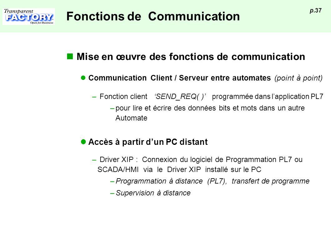 p.37 Fonctions de Communication Mise en œuvre des fonctions de communication Communication Client / Serveur entre automates (point à point) – Fonction