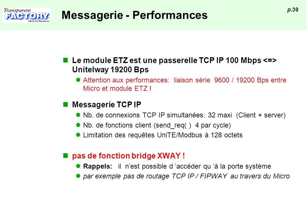 p.39 Messagerie - Performances Le module ETZ est une passerelle TCP IP 100 Mbps Unitelway 19200 Bps Attention aux performances: liaison série 9600 / 1