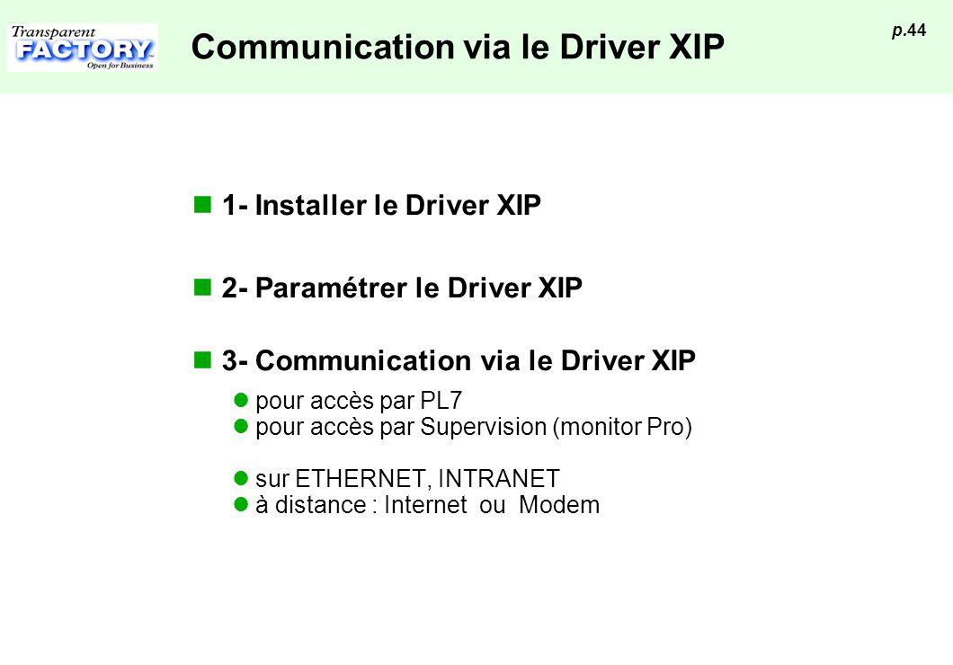 p.44 Communication via le Driver XIP 1- Installer le Driver XIP 2- Paramétrer le Driver XIP 3- Communication via le Driver XIP pour accès par PL7 pour
