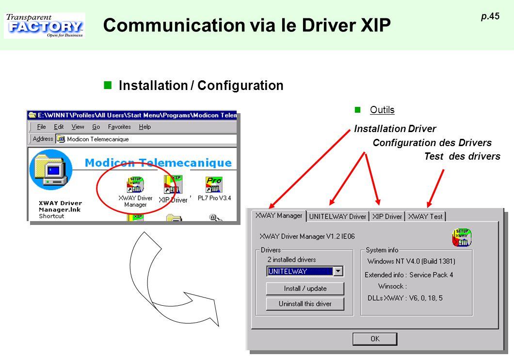 p.45 Communication via le Driver XIP Installation / Configuration Outils Installation Driver Configuration des Drivers Test des drivers