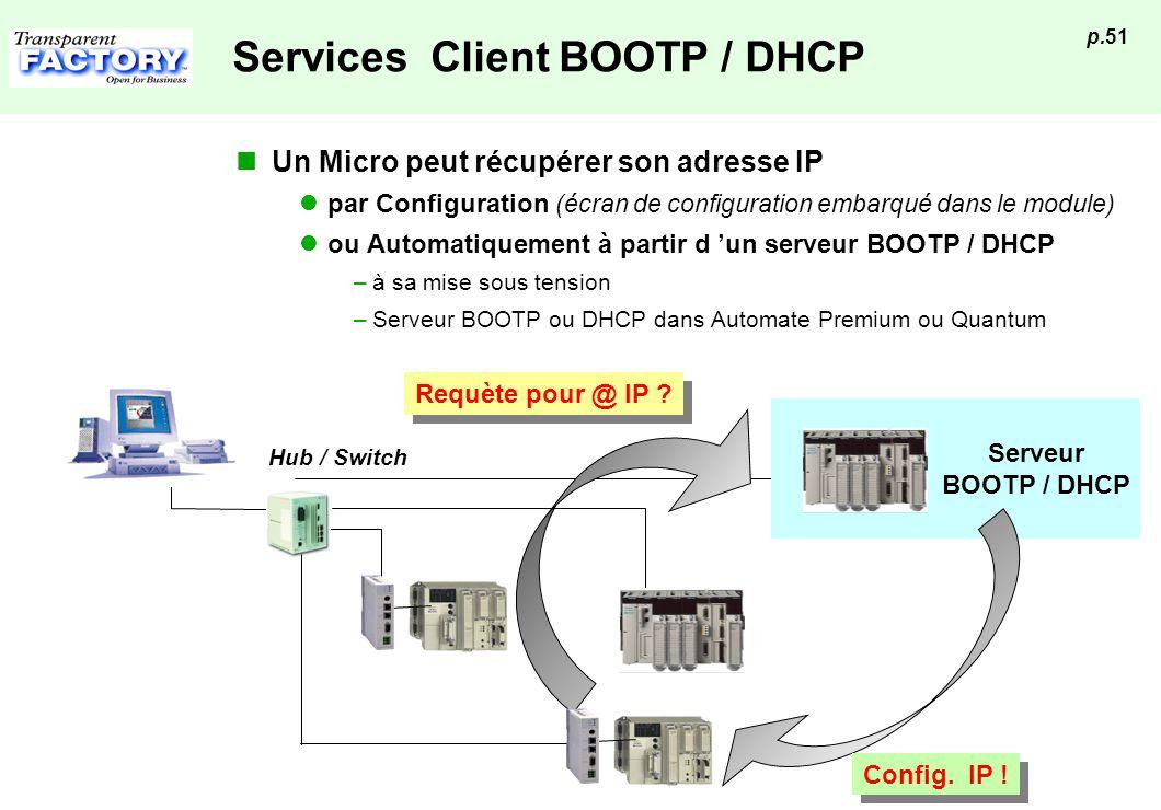 p.51 Services Client BOOTP / DHCP Un Micro peut récupérer son adresse IP par Configuration (écran de configuration embarqué dans le module) ou Automat