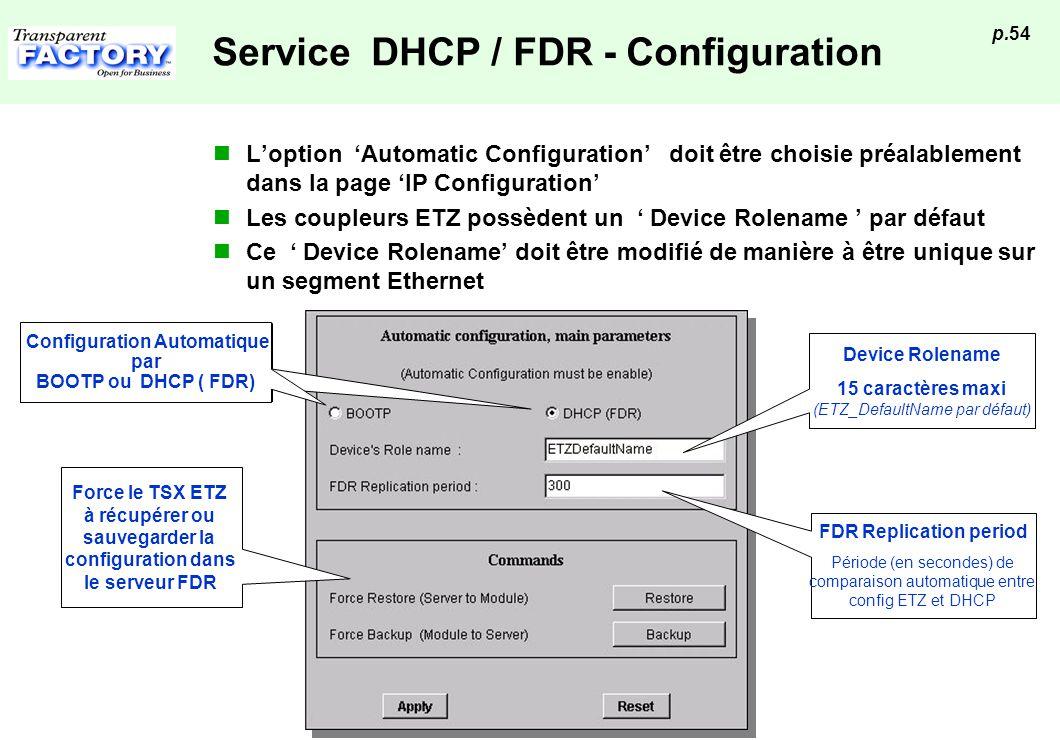 p.54 Service DHCP / FDR - Configuration Loption Automatic Configuration doit être choisie préalablement dans la page IP Configuration Les coupleurs ET