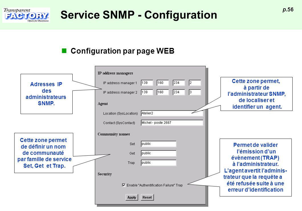 p.56 Service SNMP - Configuration Configuration par page WEB Cette zone permet, à partir de ladministrateur SNMP, de localiser et identifier un agent.