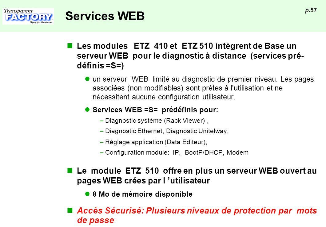 p.57 Services WEB Les modules ETZ 410 et ETZ 510 intègrent de Base un serveur WEB pour le diagnostic à distance (services pré- définis =S=) un serveur