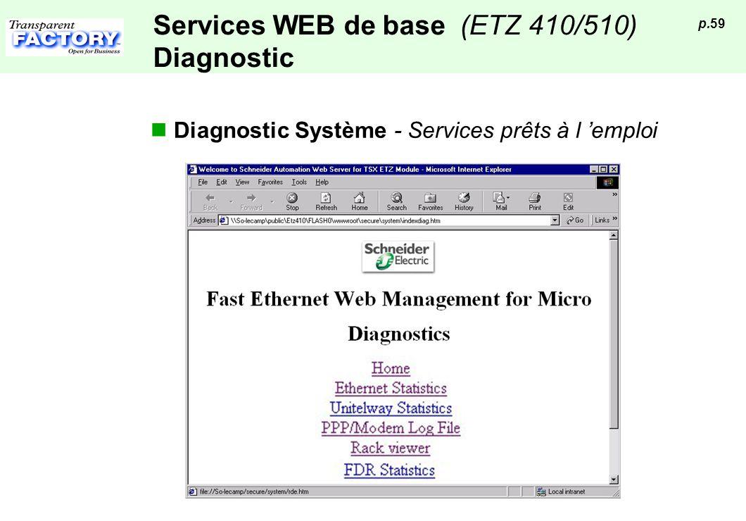 p.59 Services WEB de base (ETZ 410/510) Diagnostic Diagnostic Système - Services prêts à l emploi
