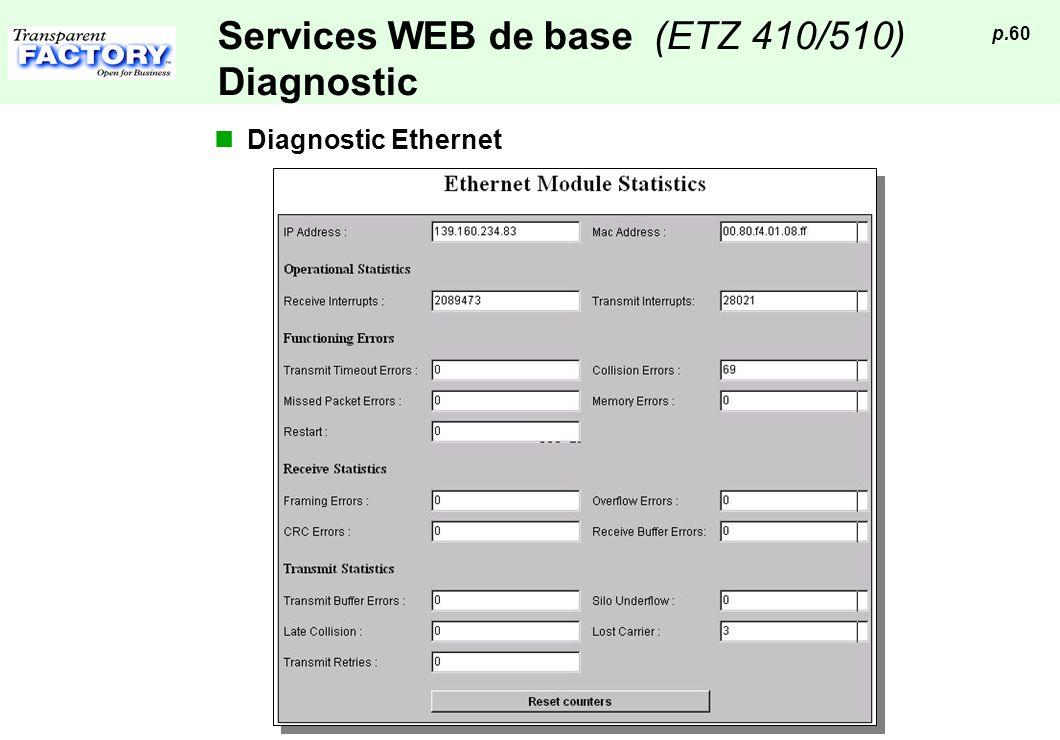 p.60 Services WEB de base (ETZ 410/510) Diagnostic Diagnostic Ethernet
