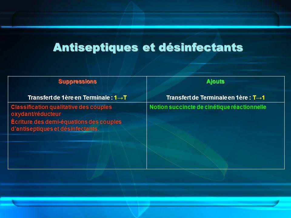Antiseptiques et désinfectants Antiseptiques et désinfectants Suppressions Transfert de 1ère en Terminale : 1TAjouts Transfert de Terminale en 1ère :