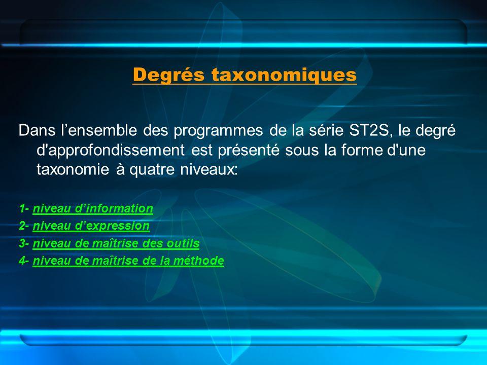 Degrés taxonomiques Dans lensemble des programmes de la série ST2S, le degré d'approfondissement est présenté sous la forme d'une taxonomie à quatre n