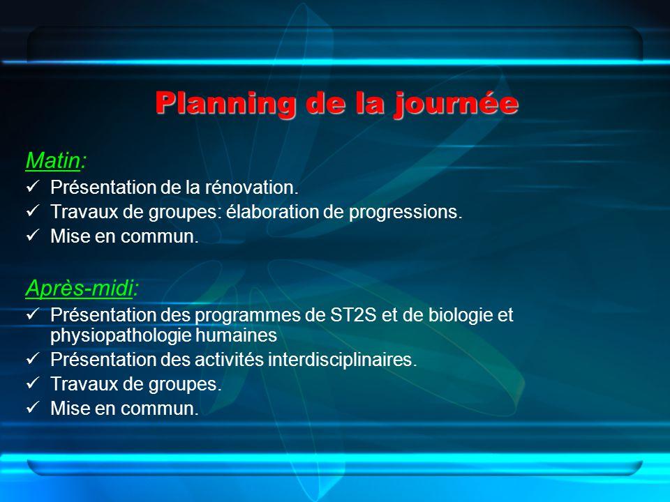 Planning de la journée Matin: Présentation de la rénovation. Travaux de groupes: élaboration de progressions. Mise en commun. Après-midi: Présentation