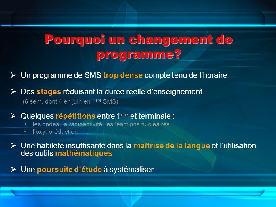 Pourquoi un changement de programme? Un programme de SMS trop dense compte tenu de lhoraire Des stages réduisant la durée réelle denseignement (6 sem.
