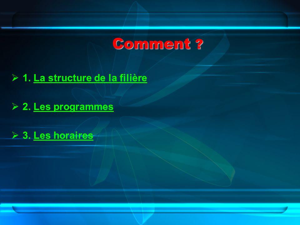 Comment ? 1. La structure de la filière 2. Les programmes 3. Les horaires