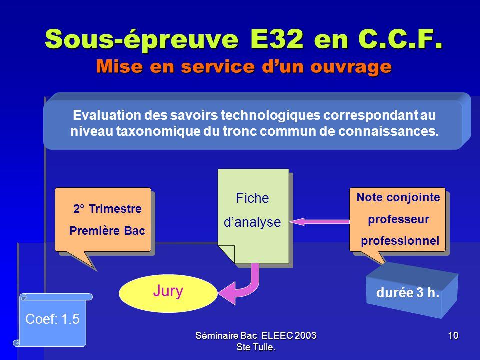 Séminaire Bac ELEEC 2003 Ste Tulle. 10 Sous-épreuve E32 en C.C.F. Mise en service dun ouvrage Note conjointe professeur professionnel 2° Trimestre Pre