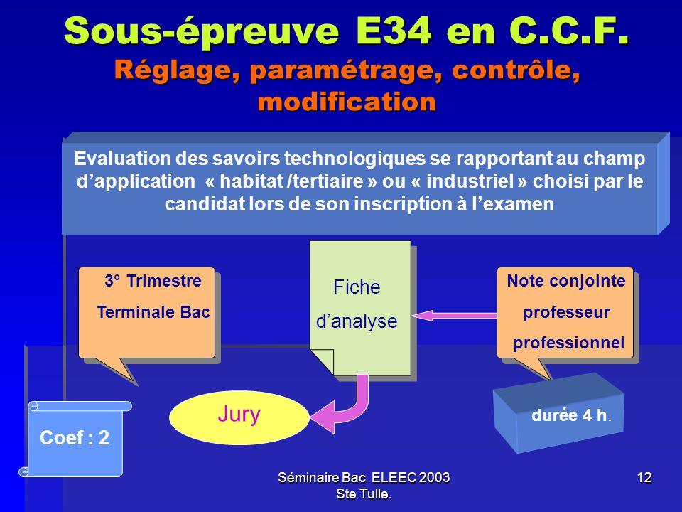 Séminaire Bac ELEEC 2003 Ste Tulle. 12 Sous-épreuve E34 en C.C.F. Réglage, paramétrage, contrôle, modification Note conjointe professeur professionnel