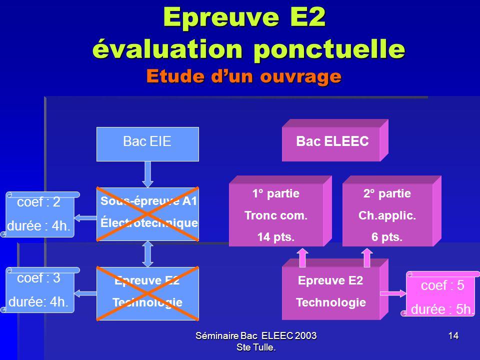 Séminaire Bac ELEEC 2003 Ste Tulle. 14 Epreuve E2 évaluation ponctuelle Etude dun ouvrage Bac ELEEC Sous-épreuve A1 Électrotechnique Epreuve E2 Techno