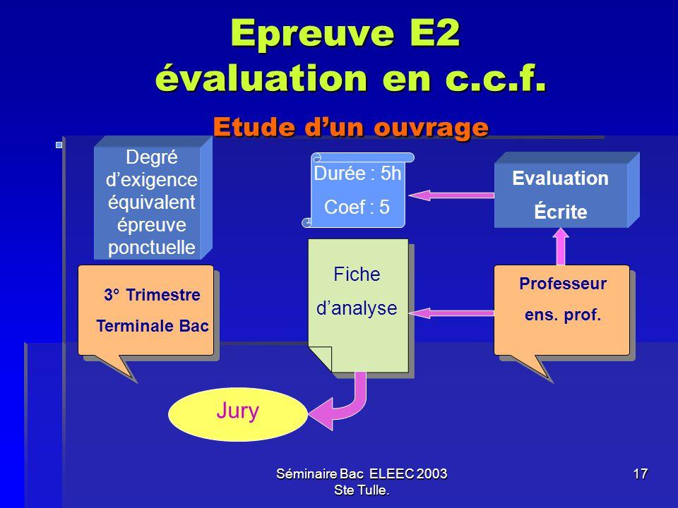 Séminaire Bac ELEEC 2003 Ste Tulle. 17 Epreuve E2 évaluation en c.c.f. Etude dun ouvrage Professeur ens. prof. 3° Trimestre Terminale Bac Fiche danaly