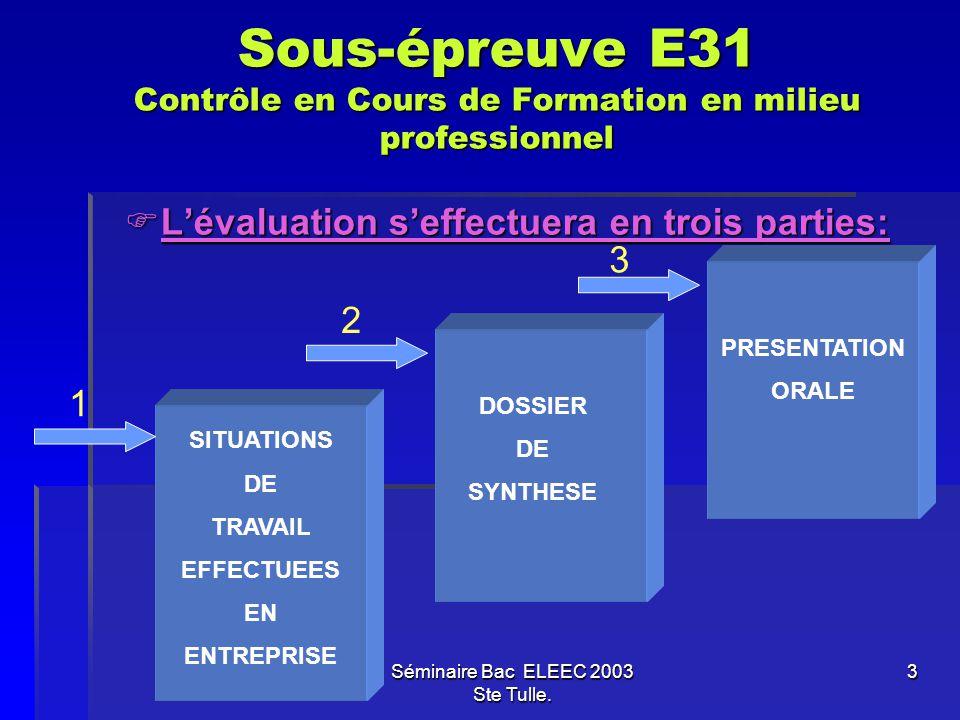 Séminaire Bac ELEEC 2003 Ste Tulle. 3 Sous-épreuve E31 Contrôle en Cours de Formation en milieu professionnel Lévaluation seffectuera en trois parties