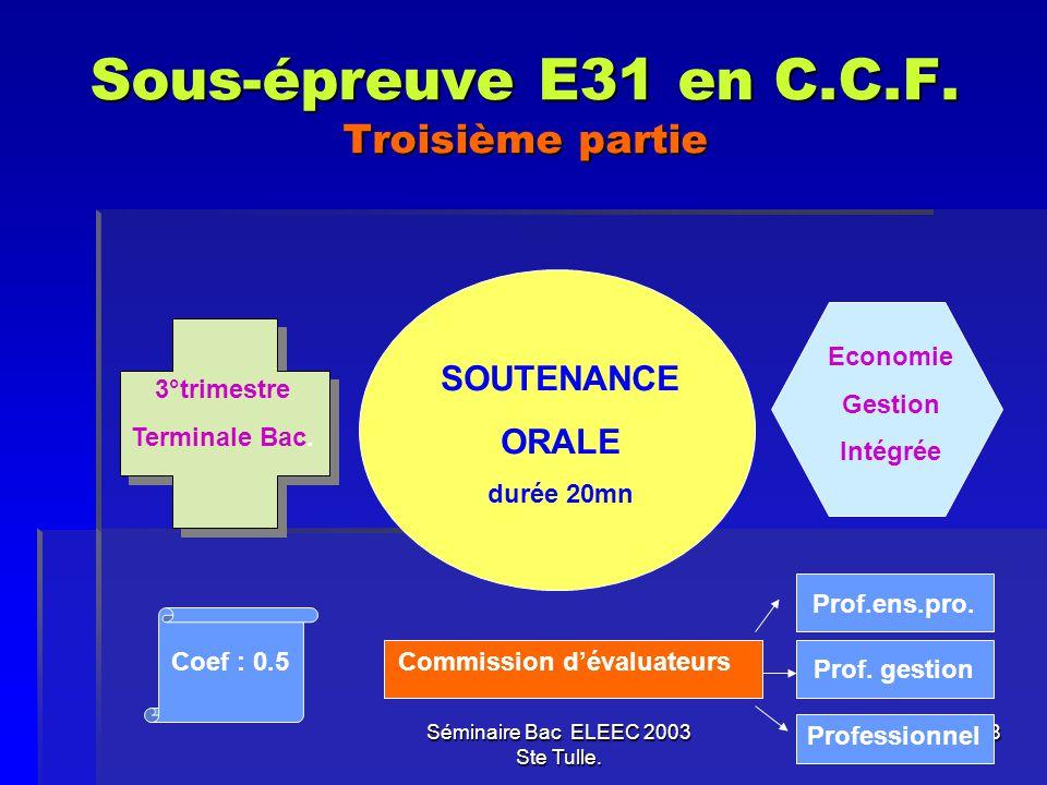 Séminaire Bac ELEEC 2003 Ste Tulle. 8 Sous-épreuve E31 en C.C.F. Troisième partie SOUTENANCE ORALE durée 20mn 3°trimestre Terminale Bac. Economie Gest
