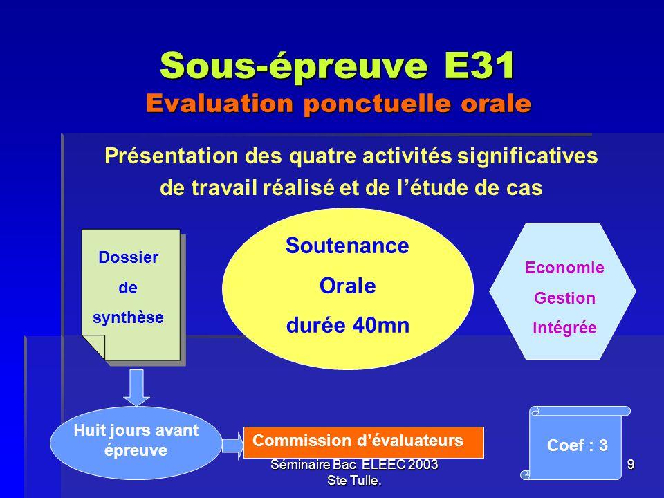 Séminaire Bac ELEEC 2003 Ste Tulle. 9 Sous-épreuve E31 Evaluation ponctuelle orale Présentation des quatre activités significatives de travail réalisé