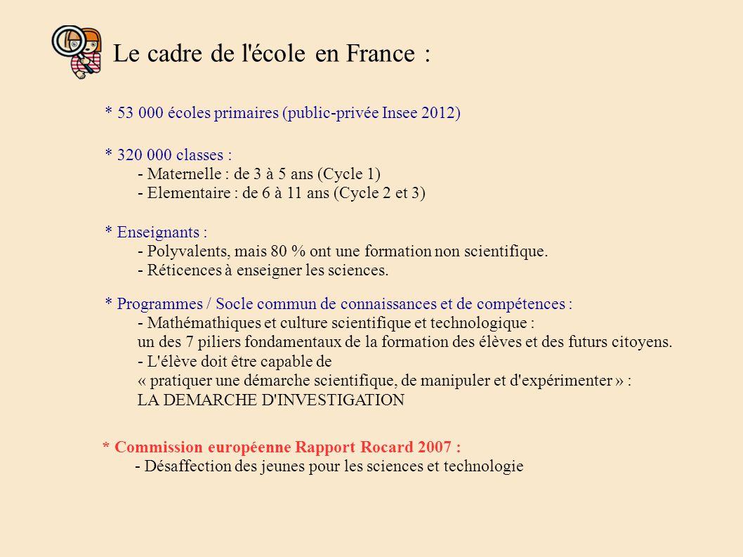 Le cadre de l école en France : * 53 000 écoles primaires (public-privée Insee 2012) * 320 000 classes : - Maternelle : de 3 à 5 ans (Cycle 1) - Elementaire : de 6 à 11 ans (Cycle 2 et 3) * Enseignants : - Polyvalents, mais 80 % ont une formation non scientifique.