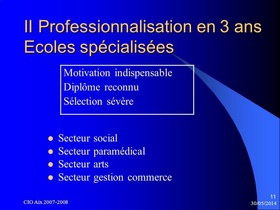 30/05/2014 CIO Aix 2007-2008 11 II Professionnalisation en 3 ans Ecoles spécialisées Secteur social Secteur paramédical Secteur arts Secteur gestion commerce Motivation indispensable Diplôme reconnu Sélection sévère