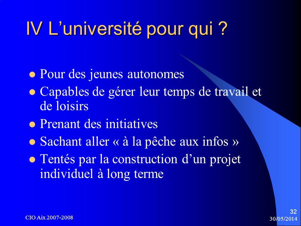30/05/2014 CIO Aix 2007-2008 32 IV Luniversité pour qui .