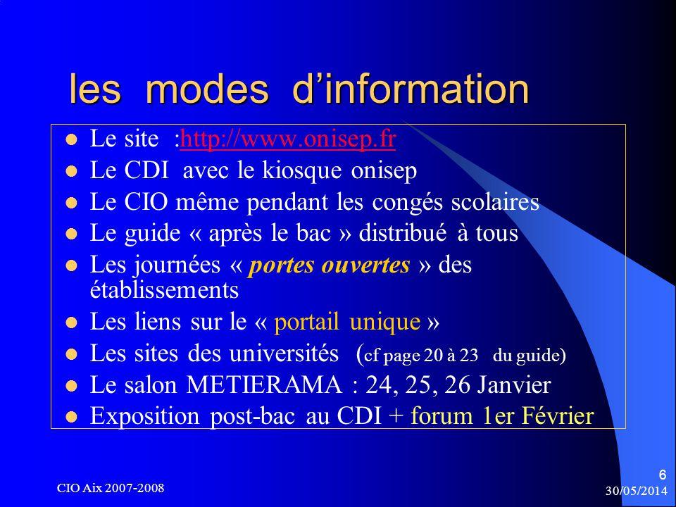 30/05/2014 CIO Aix 2007-2008 17 II Attention .II Attention .