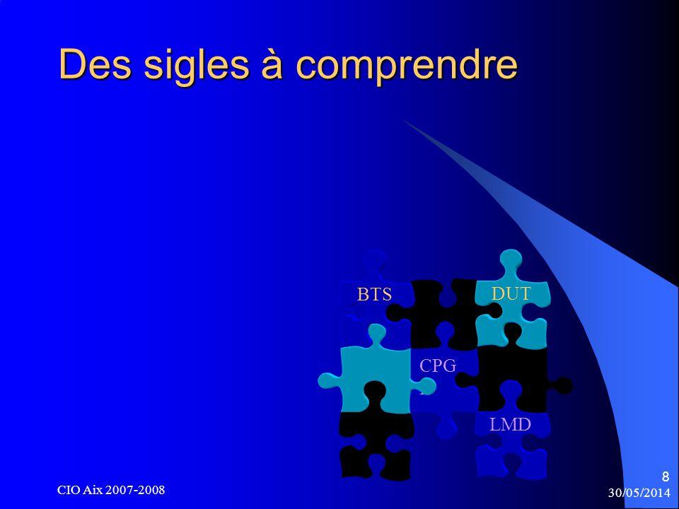 30/05/2014 CIO Aix 2007-2008 8 Des sigles à comprendre LMD CPG E DUT BTS
