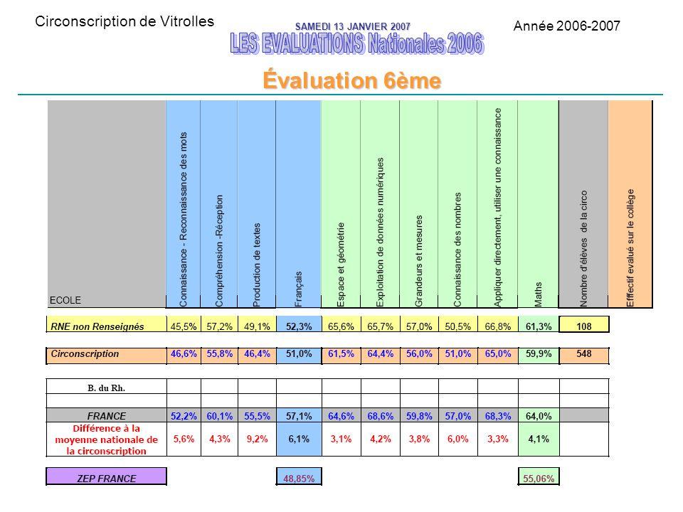 11 Circonscription de Vitrolles Année 2006-2007 SAMEDI 13 JANVIER 2007 Évaluation 6ème