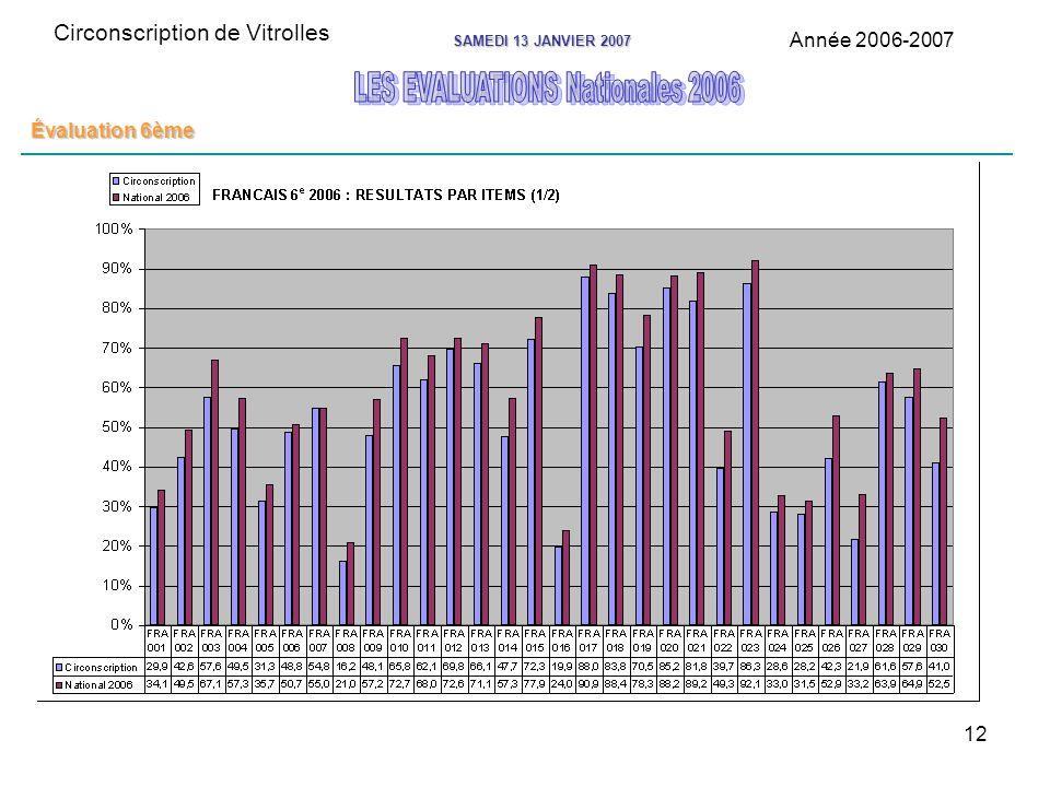 12 Circonscription de Vitrolles Année 2006-2007 SAMEDI 13 JANVIER 2007 Évaluation 6ème