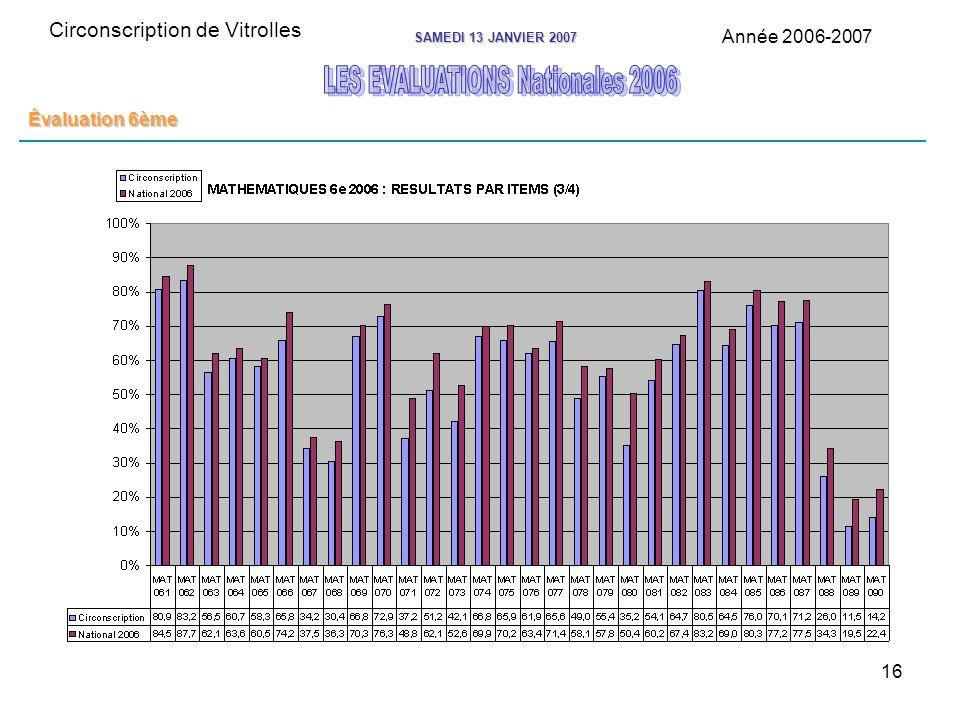 16 Circonscription de Vitrolles Année 2006-2007 SAMEDI 13 JANVIER 2007 Évaluation 6ème