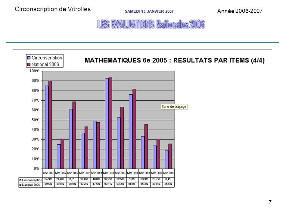 17 Circonscription de Vitrolles Année 2006-2007 SAMEDI 13 JANVIER 2007