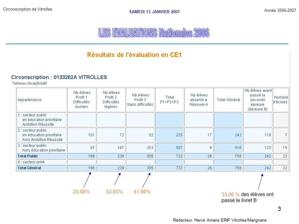 4 Circonscription de Vitrolles Année 2006-2007 SAMEDI 13 JANVIER 2007 Rédacteur: Hervé Amans ERIP Vitrolles/Marignane Évaluation CE2