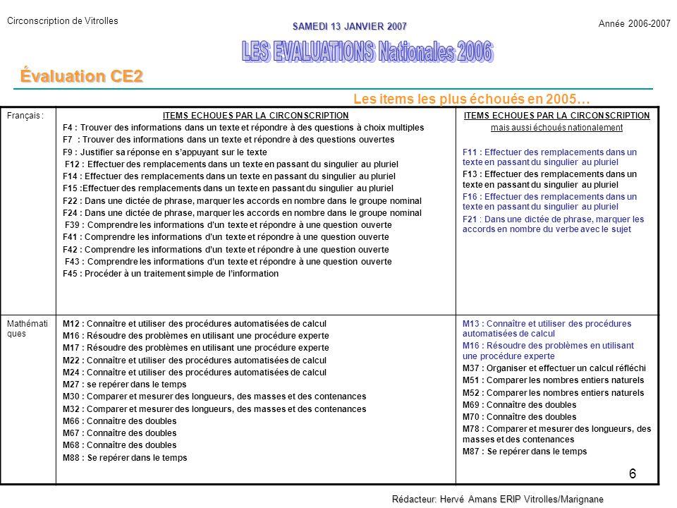 7 Circonscription de Vitrolles Année 2006-2007 SAMEDI 13 JANVIER 2007 Rédacteur: Hervé Amans ERIP Vitrolles/Marignane Évaluation CE2 Exercice 10