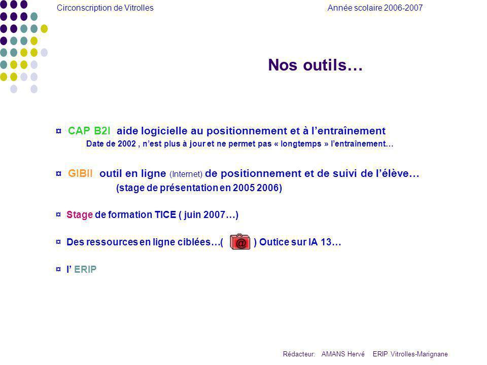 Circonscription de Vitrolles Année scolaire 2006-2007 Rédacteur: AMANS Hervé ERIP Vitrolles-Marignane Nos outils… ¤ CAP B2I aide logicielle au positionnement et à lentraînement Date de 2002, nest plus à jour et ne permet pas « longtemps » lentraînement… ¤ GIBII outil en ligne (Internet) de positionnement et de suivi de lélève… (stage de présentation en 2005 2006) ¤ Stage de formation TICE ( juin 2007…) ¤ Des ressources en ligne ciblées…( ) Outice sur IA 13… ¤ l ERIP