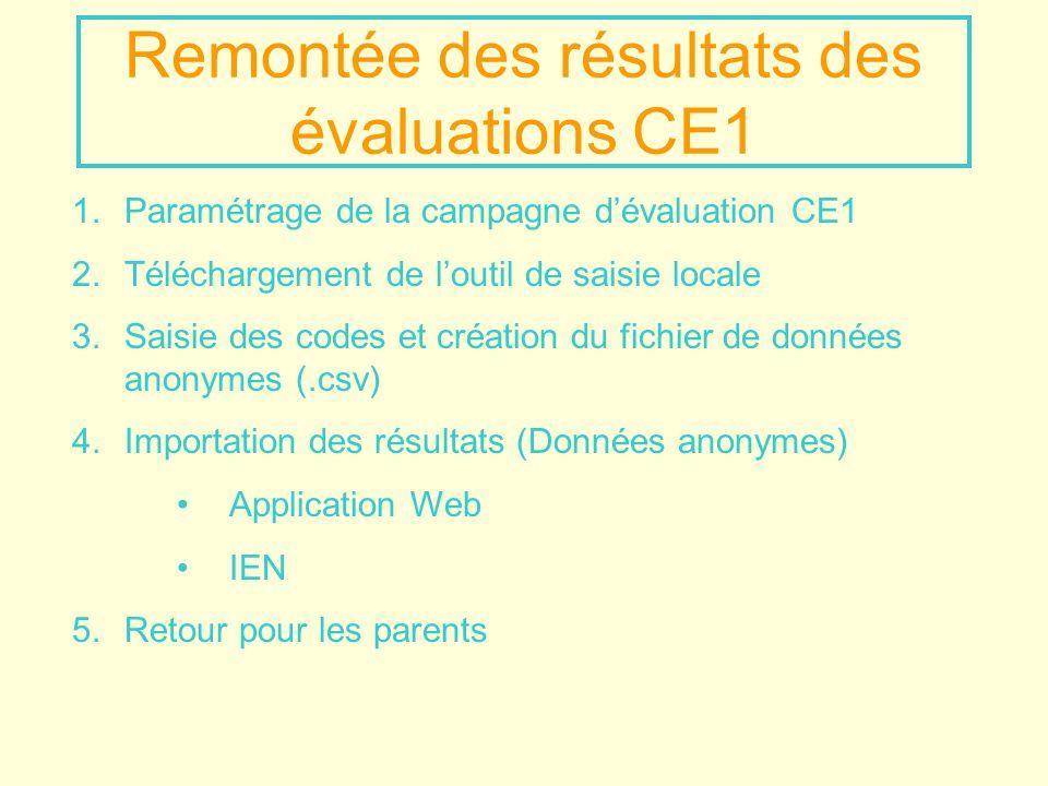 Remontée des résultats des évaluations CE1 1.Paramétrage de la campagne dévaluation CE1 2.Téléchargement de loutil de saisie locale 3.Saisie des codes