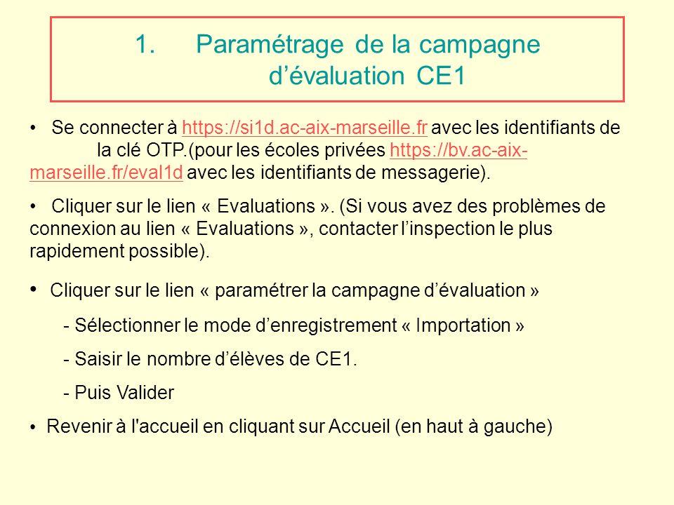 1.Paramétrage de la campagne dévaluation CE1 Se connecter à https://si1d.ac-aix-marseille.fr avec les identifiants de la clé OTP.(pour les écoles priv
