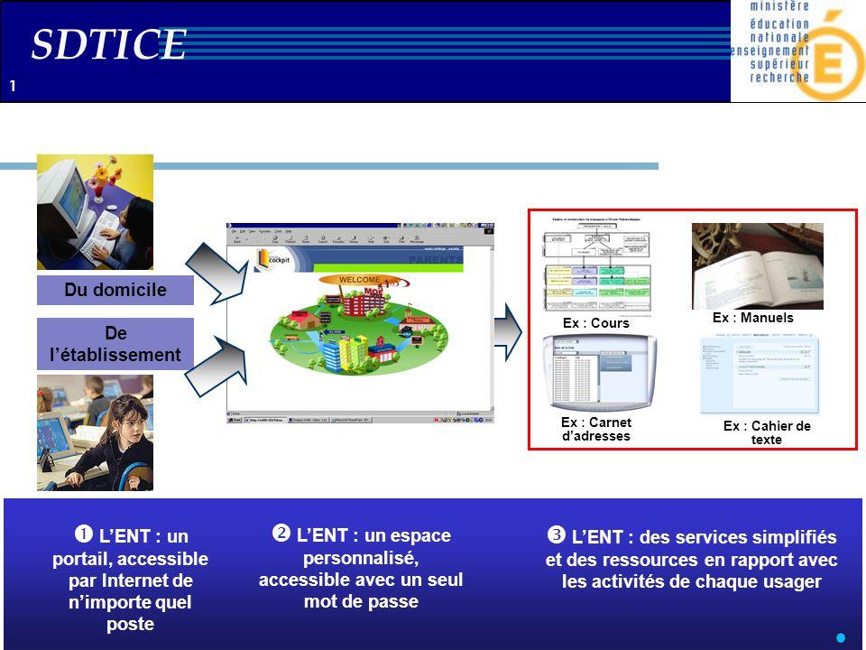 SDTICE Les notices et modes demploi spécifiques à léquipement matériel et logiciel de létablissement sont centralisés.