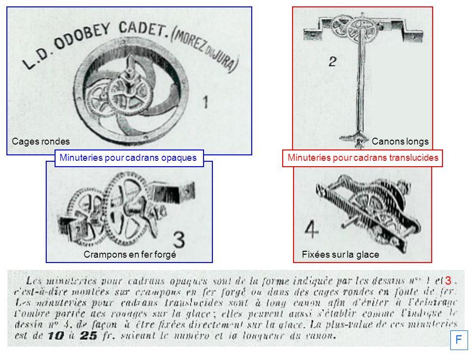 F 3 Crampons en fer forgé Cages rondesCanons longs Fixées sur la glace Minuteries pour cadrans opaques Minuteries pour cadrans translucides