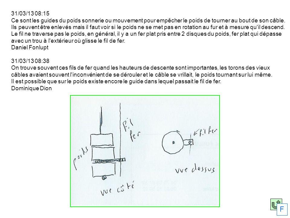 31/03/13 08:15 Ce sont les guides du poids sonnerie ou mouvement pour empêcher le poids de tourner au bout de son câble.