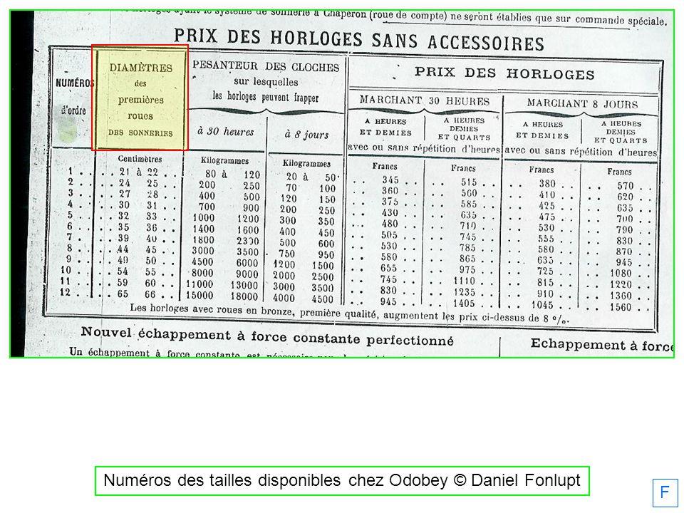 Numéros des tailles disponibles chez Odobey © Daniel Fonlupt F