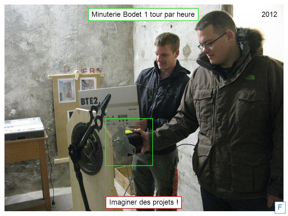 2012 Minuterie Bodet 1 tour par heure F Imaginer des projets !