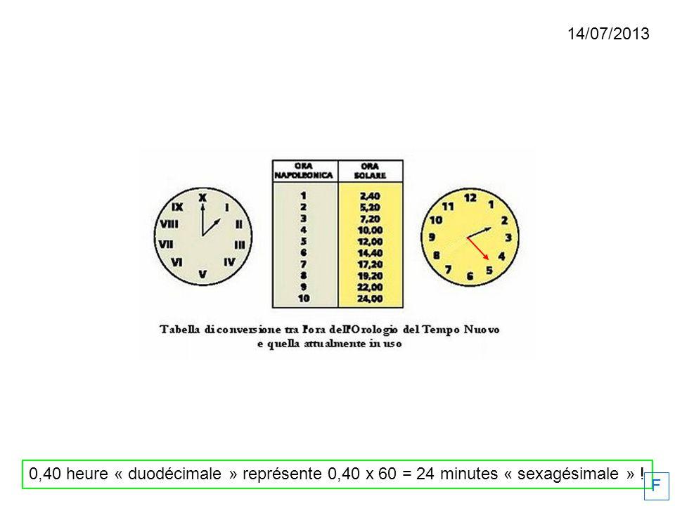 14/07/2013 0,40 heure « duodécimale » représente 0,40 x 60 = 24 minutes « sexagésimale » ! F