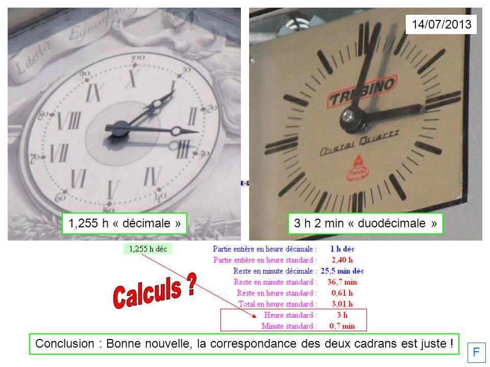 14/07/2013 F Conclusion : Bonne nouvelle, la correspondance des deux cadrans est juste ! 1,255 h « décimale »3 h 2 min « duodécimale »