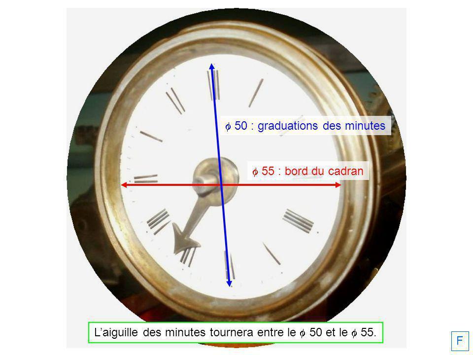 3,63 L 5,75 Laiguille des minutes sera fixée sur le cylindre 3,63 et L 5,75.