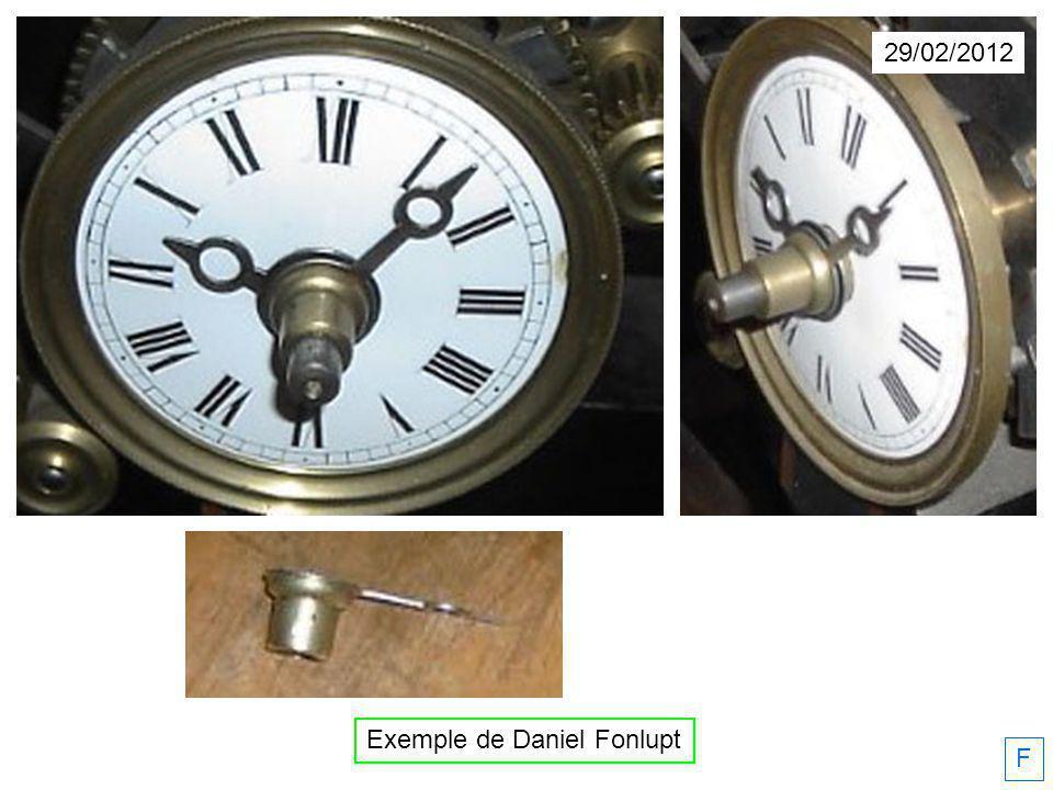 Exemple de Daniel Fonlupt F 29/02/2012
